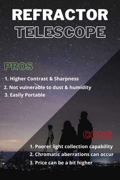 refractor-telescope-pros-cons